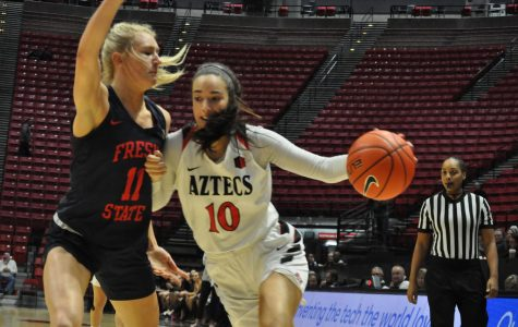Hernandez drives to the basket against Fresno State on Jan. 15 at Viejas Arena.