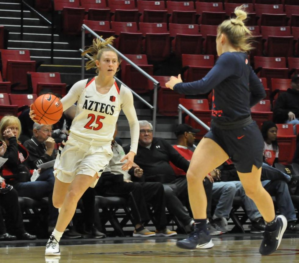 Senior guard Taylor Kalmer dribbles the ball up the floor during the Aztecs' 65-60 loss to Fresno State on Jan. 15 at Viejas Arena.