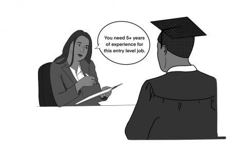 Newly graduated college students face a ruthless job market