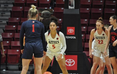 Column: Defense propelling Aztecs for strong finish to season