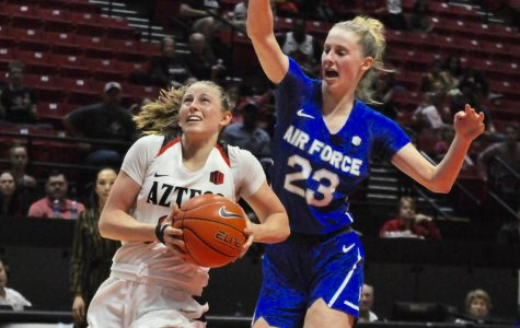 Aztecs fall in closing seconds on game-winning shot by Air Force