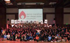 Dance Marathon continues streak of surpassing fundraising goal