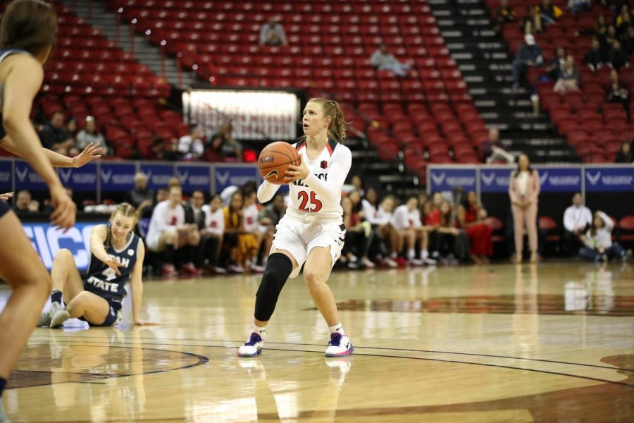 Senior guard Taylor Kalmer looks to pull up for a jumper during the Aztecs against Utah State on March 1 in the first round of the 2020 Mountain West Championships in Thomas and Mack Center in Las Vegas.