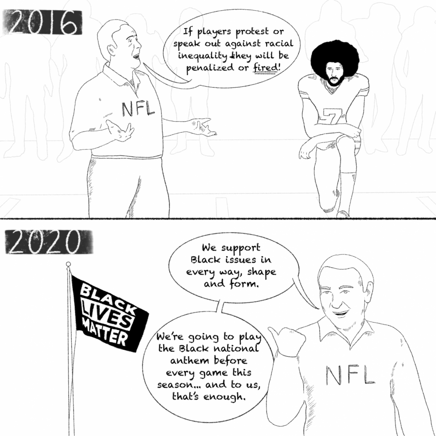Opinion%3A+The+NFL%27s+decision+to+sing+the+Black+national+anthem+during+opening+week+seems+performative