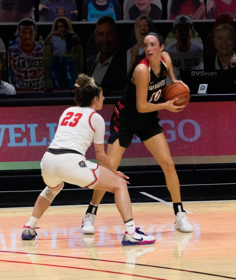 Sophomore guard Isabela Hernandez faces a New Mexico defender during the Aztecs' 65-48 loss to the Lobos on Feb. 5 at Viejas Arena.