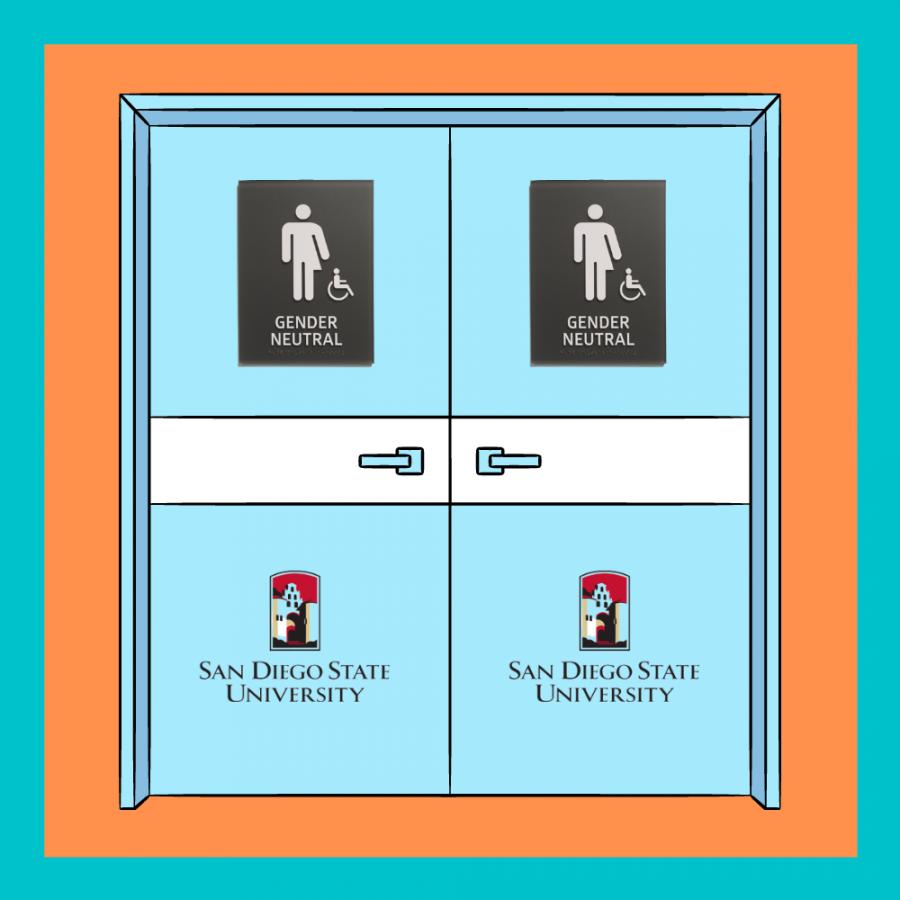 We need more gender-neutral restrooms