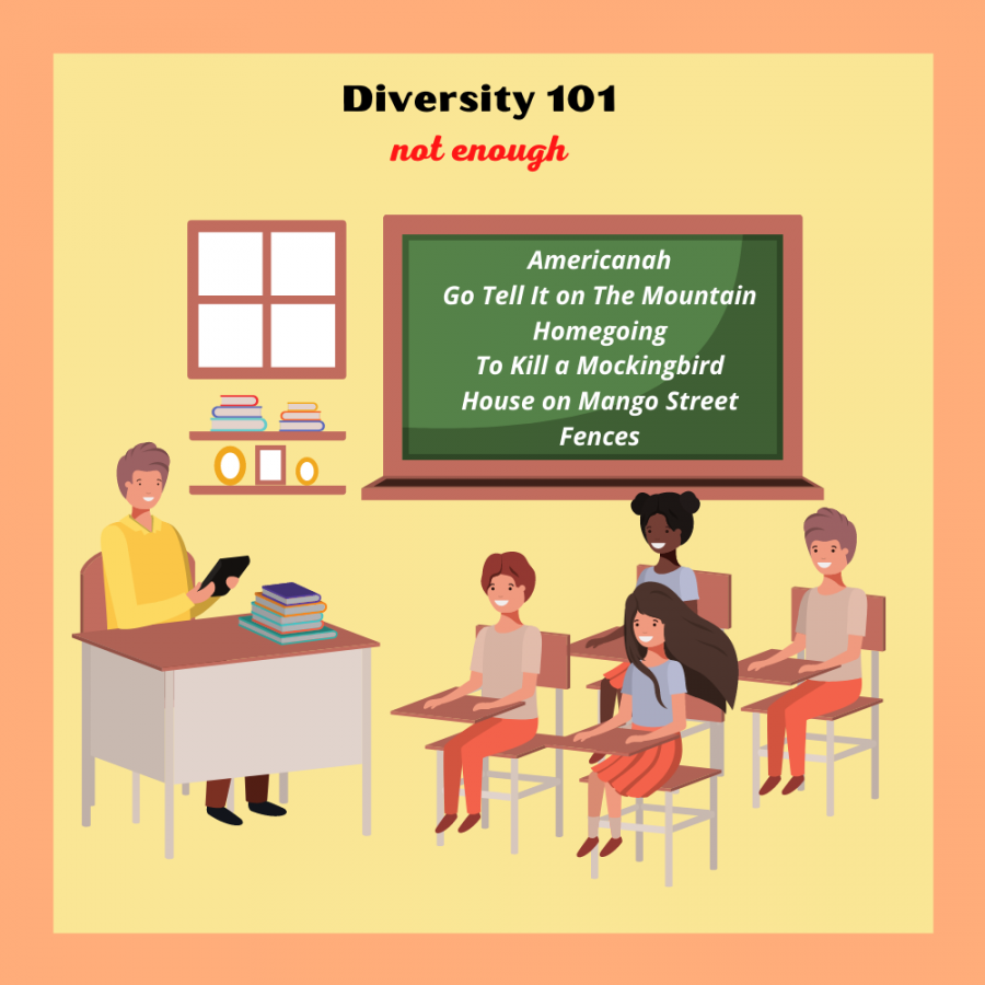 Students of color shouldnt have to combat racism in the classroom
