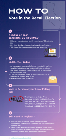 The voter guide for the California recall election.