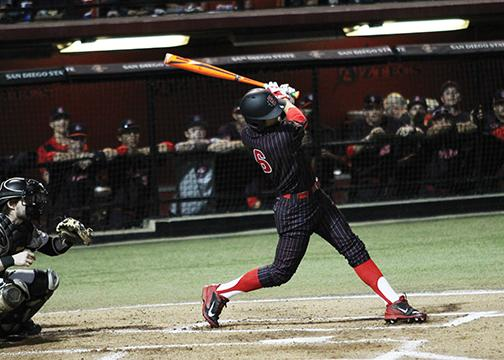 SDSU baseball gears up for marquee series with Texas Tech
