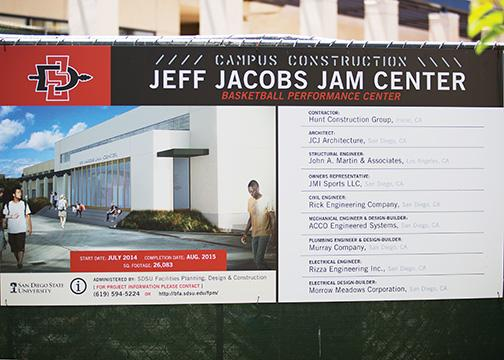 What Chargers stadium issue? SDSU's JAM Center almost finished