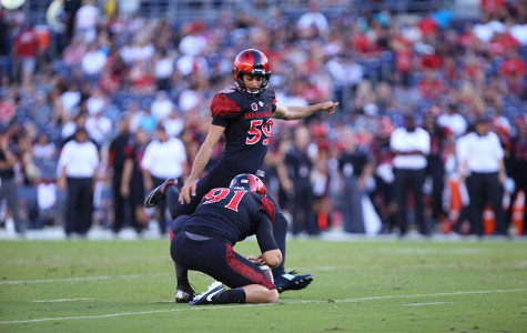SDSU's special teams was only thing 'special' against South Alabama