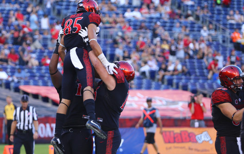 Aztec football 'excited' to face tough Penn State at Beaver Stadium