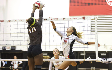 SDSU volleyball's road trips continue, face UNLV and Fresno State this week