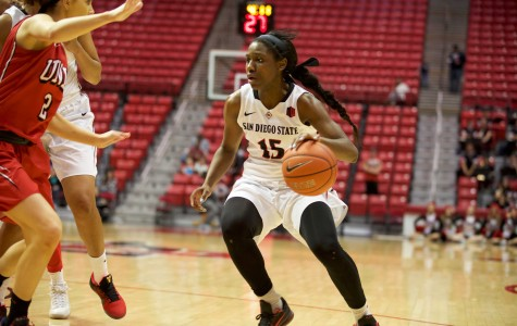 McKynzie Fort on a path toward greatness for SDSU women's basketball