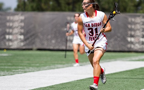 SDSU lacrosse suffers 2 losses in season-opening road trip to North Carolina