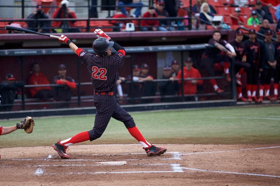 SDSU baseball swept by No. 14 Texas Tech with 7-2 loss