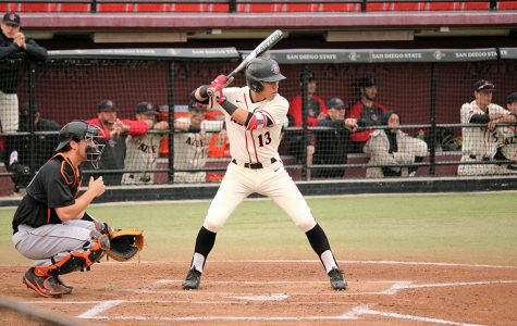 Aztecs pounce on Nevada in weekend series