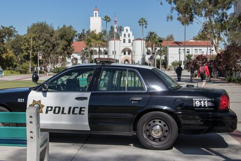 SDSU crime and incident report: Near-suicide attempt, stolen phone