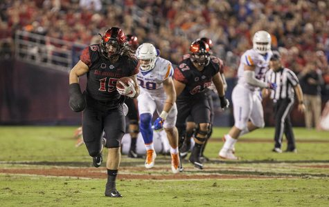 Loss should not dampen dream SDSU season