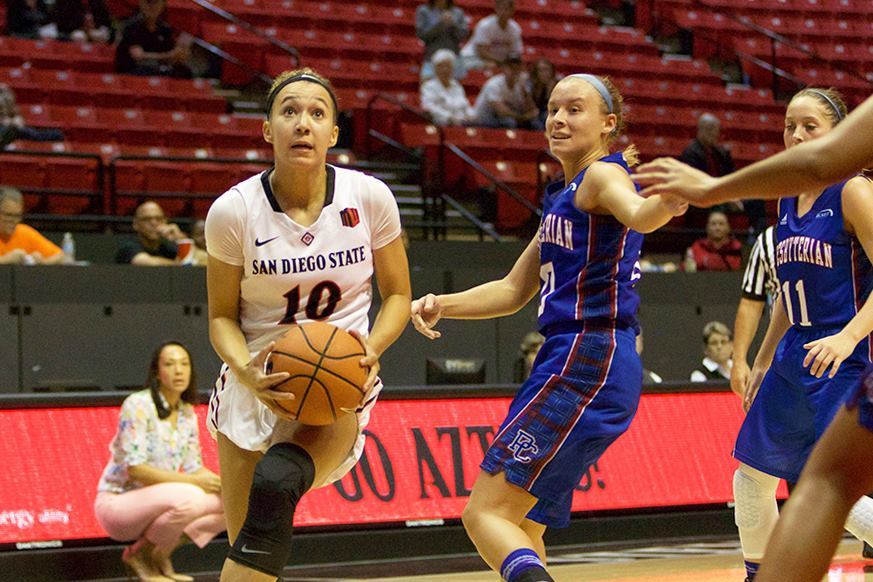 Then-freshman+guard+Naj%C3%A9+Murray+drives+to+the+basket+for+two+of+her+14+points+during+SDSU%27s+77-50+win+over+Presbyterian+College.