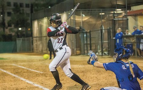 Softball ready for Mary Nutter Collegiate Classic