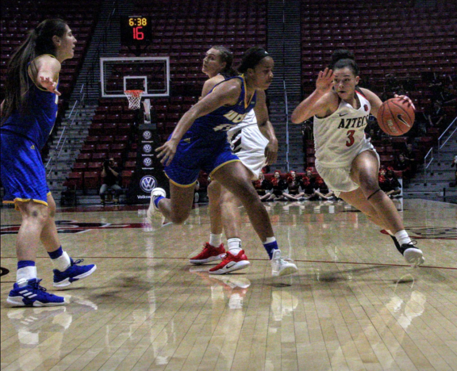Freshman+guard+Mallory+Adams+attempts+to+drive+to+the+hoop+during+the+Aztecs%27+63-58+loss+to+UCSB+on+Dec.+21+at+Viejas+Arena.+
