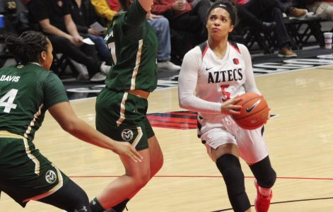 Aztecs extend win streak with victory over Colorado State