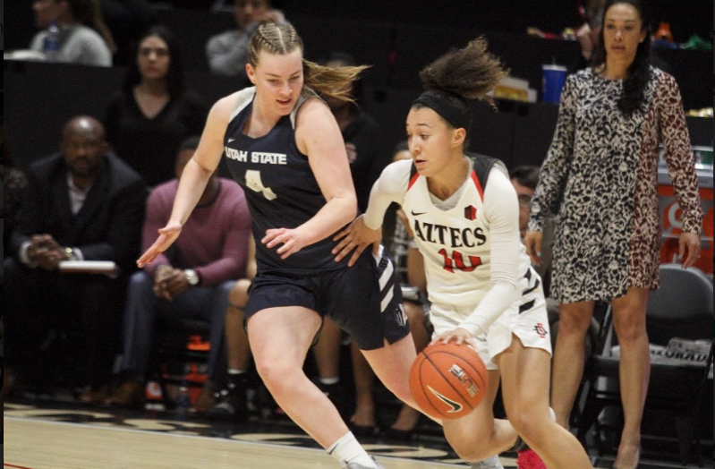 Sophomore+guard+Naje+Murray+attempts+to+drive+around+a+Utah+State+defender+during+the+Aztecs+65-52+loss+on+Wednesday+night+at+Viejas+Arena.