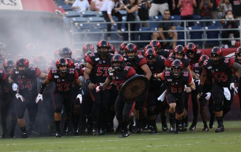 SDSU players, coaches react to state's 'Fair Pay to Play' legislation