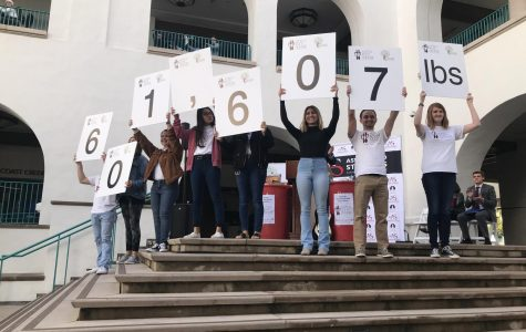 The Aztec Rocks Hunger  food drive broke yet another campaign record in its 10th anniversary.