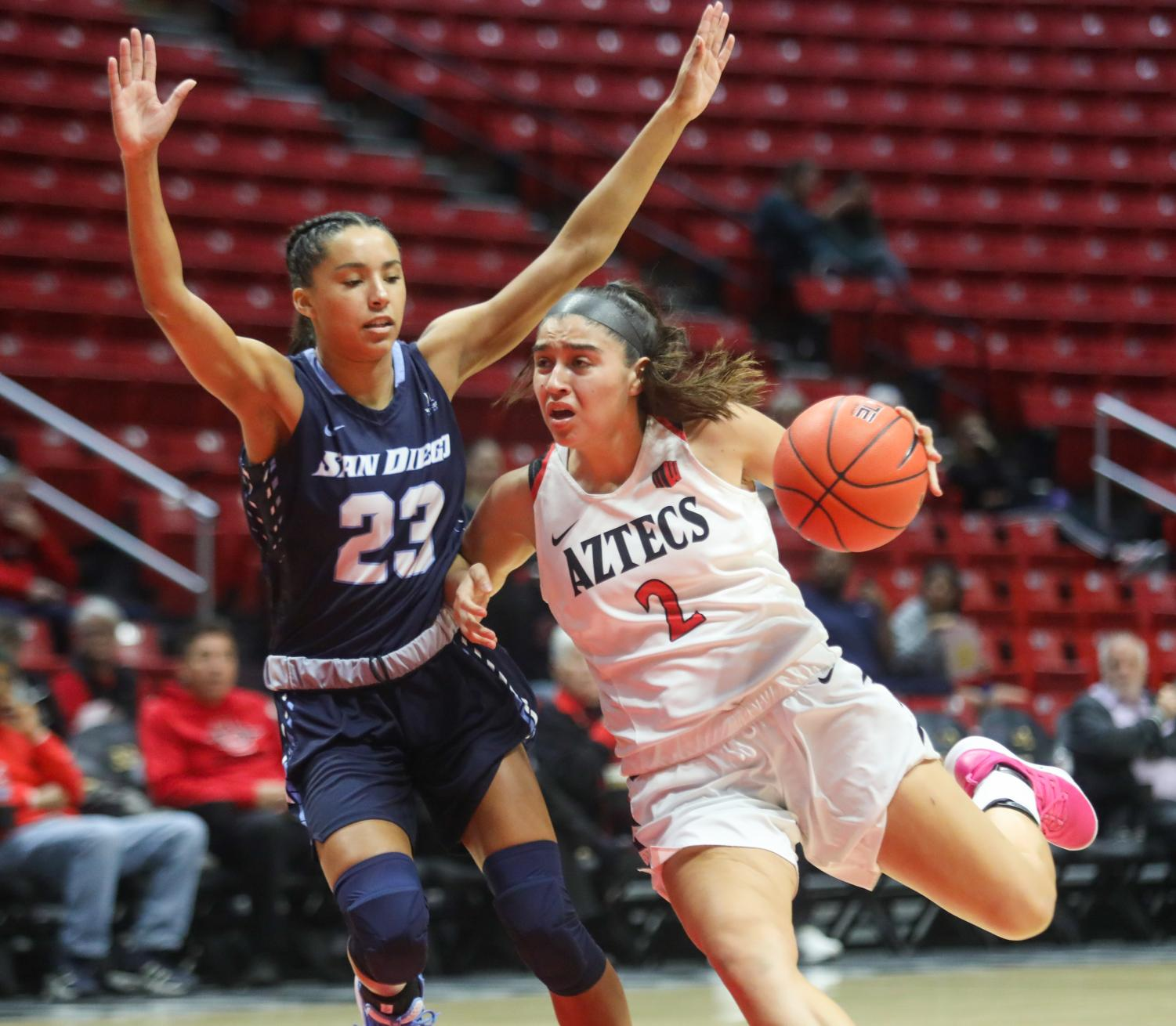 Sophomore guard Sophia Ramos attempts to shrug off a San Diego defender in the Aztecs' 70-47 loss to the Toreros on Dec. 11 at Viejas Arena.
