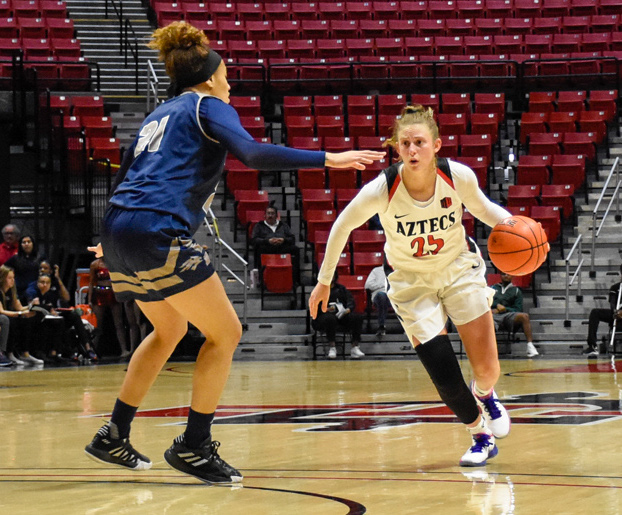 Senior guard Taylor Kalmer attacks the Nevada defense during the Aztecs' 81-68 victory on Feb. 27 at Viejas Arena.