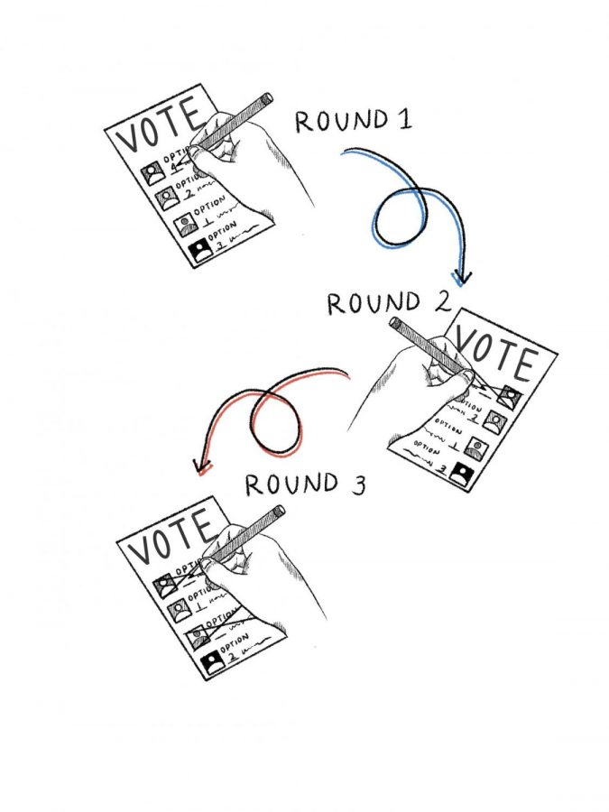 A ranked voting system can be beneficial to ensure a fair election
