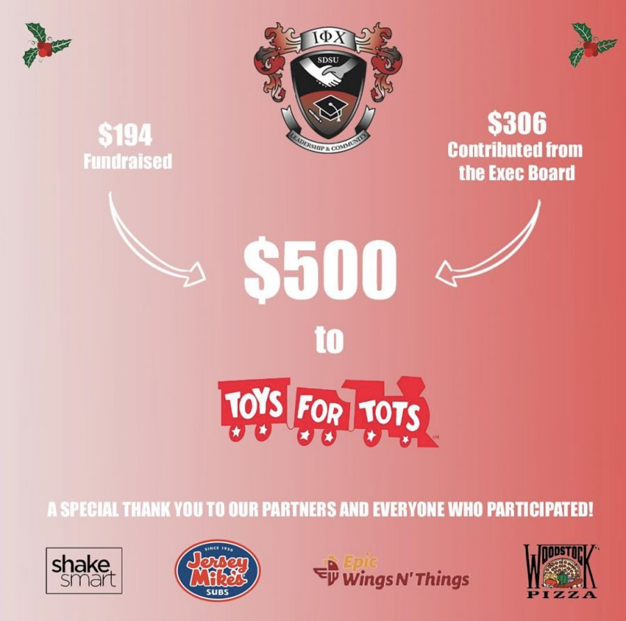 On Dec. 14 SDSU's Interfraternity Council announced they had raised $500 for the Toys for Tots foundation.
