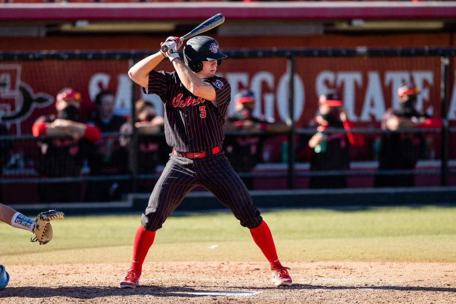 San Diego State baseball redshirt sophomore catcher Wyatt Hendrie prepares to swing at a pitch during the Aztecs' series against San Diego on Feb. 19-21, 2021.