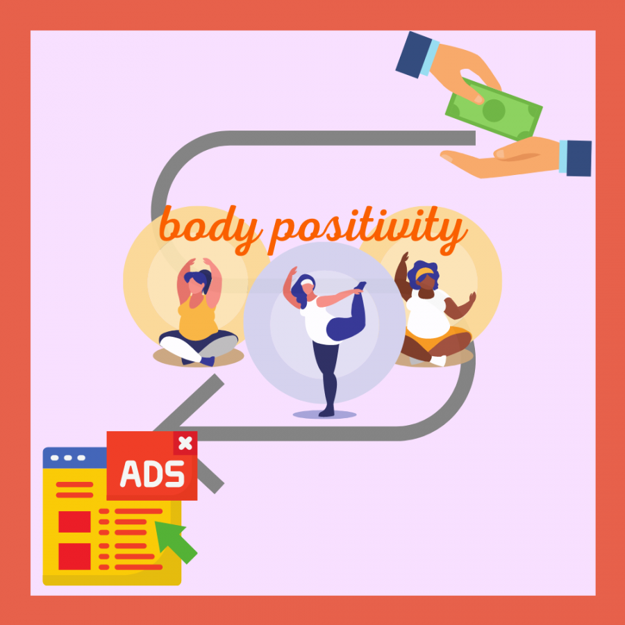I+agree+with+Lizzo%2C+body+positivity+has+become+commercialized